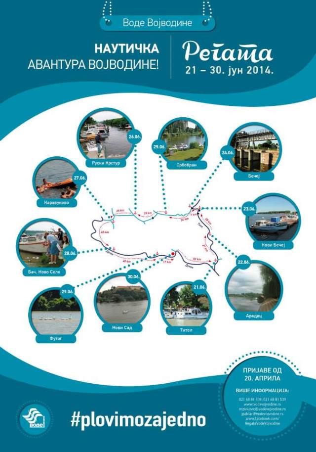 regata vode vojvodine 2014 titel